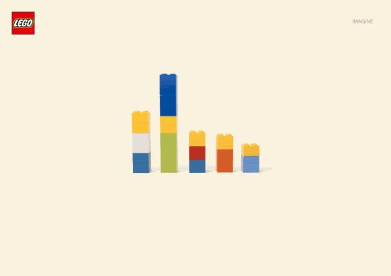 LEGO Simpsons ab 2014